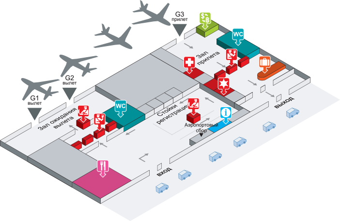 План аэропорта Паттайи